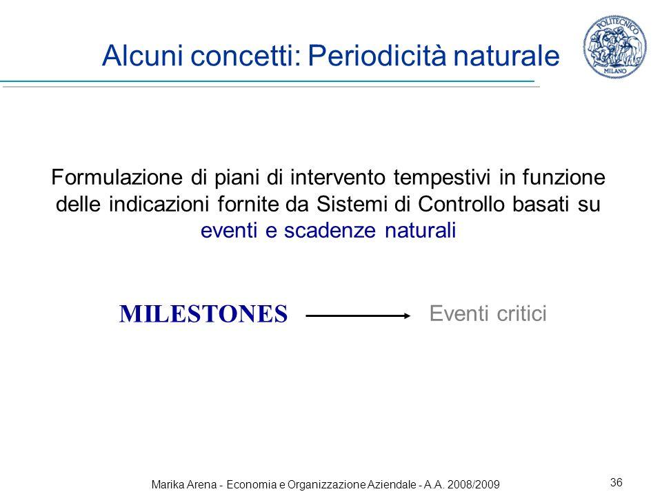 Marika Arena - Economia e Organizzazione Aziendale - A.A. 2008/2009 36 Alcuni concetti: Periodicità naturale Formulazione di piani di intervento tempe