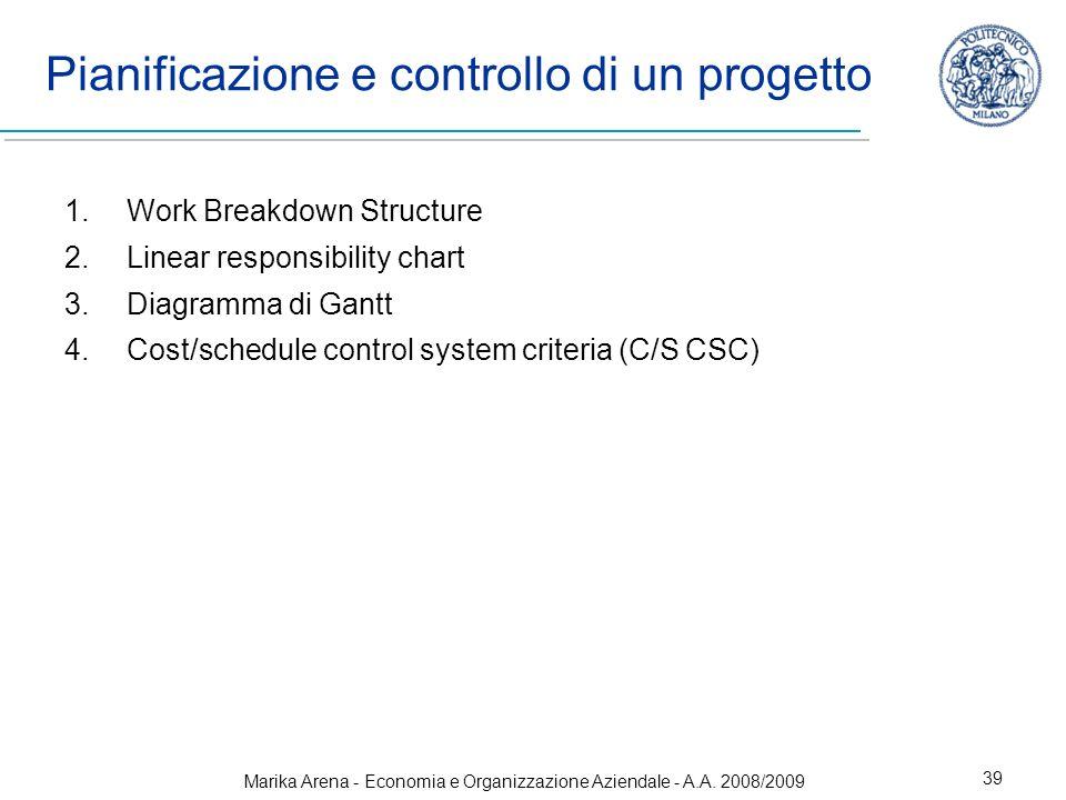 Marika Arena - Economia e Organizzazione Aziendale - A.A. 2008/2009 39 Pianificazione e controllo di un progetto 1.Work Breakdown Structure 2.Linear r
