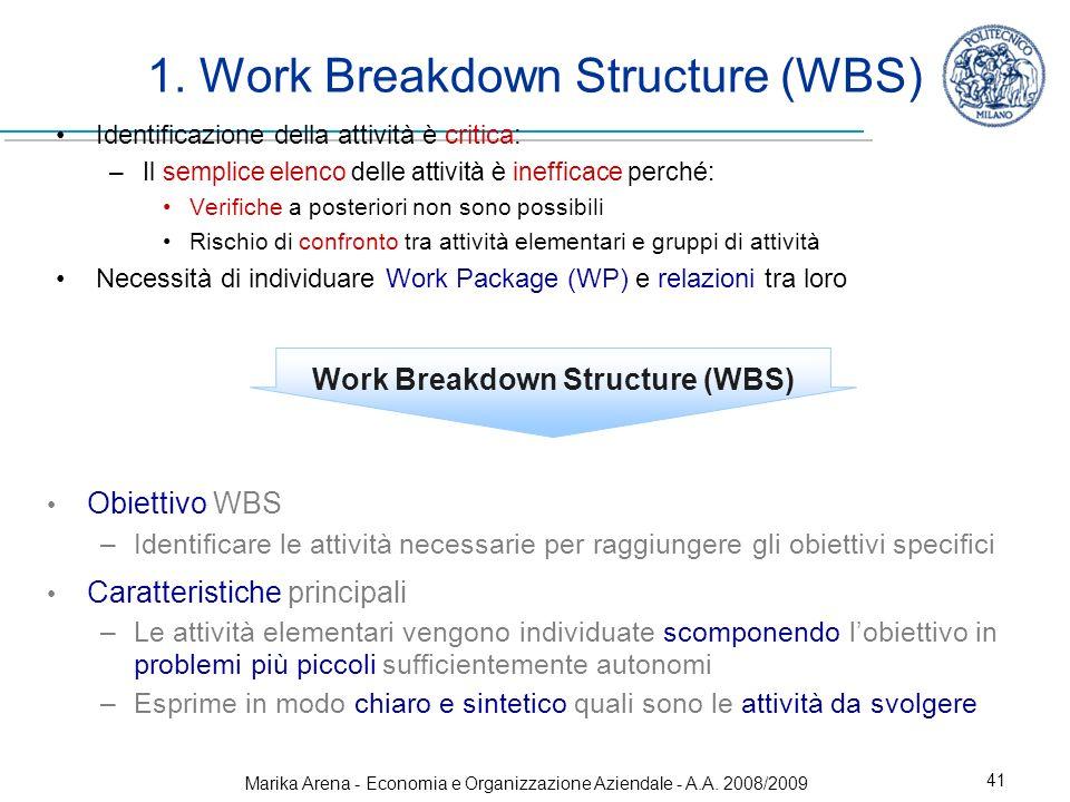 Marika Arena - Economia e Organizzazione Aziendale - A.A. 2008/2009 41 1. Work Breakdown Structure (WBS) Identificazione della attività è critica: –Il
