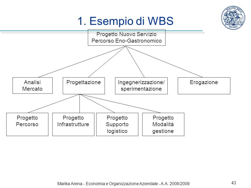 Marika Arena - Economia e Organizzazione Aziendale - A.A. 2008/2009 43 1. Esempio di WBS Progetto Nuovo Servizio Percorso Eno-Gastronomico Analisi Mer