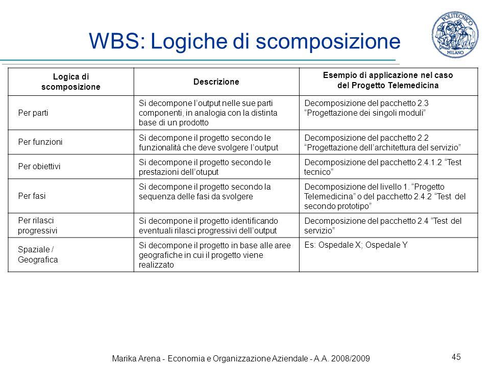 Marika Arena - Economia e Organizzazione Aziendale - A.A. 2008/2009 45 WBS: Logiche di scomposizione Logica di scomposizione Descrizione Esempio di ap