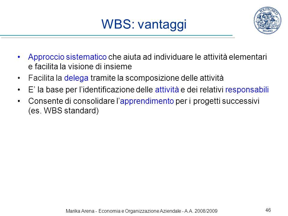 Marika Arena - Economia e Organizzazione Aziendale - A.A. 2008/2009 46 WBS: vantaggi Approccio sistematico che aiuta ad individuare le attività elemen