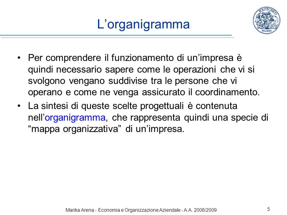 Marika Arena - Economia e Organizzazione Aziendale - A.A. 2008/2009 5 Lorganigramma Per comprendere il funzionamento di unimpresa è quindi necessario
