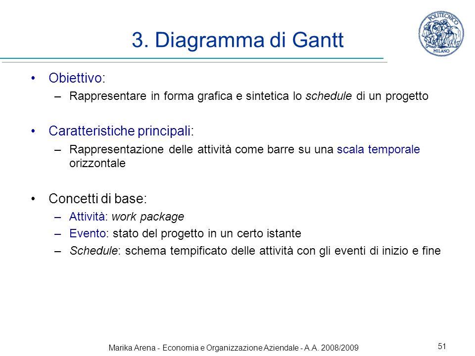 Marika Arena - Economia e Organizzazione Aziendale - A.A. 2008/2009 51 3. Diagramma di Gantt Obiettivo: –Rappresentare in forma grafica e sintetica lo
