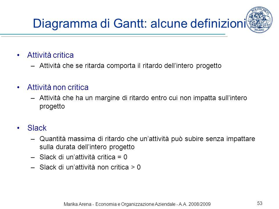 Marika Arena - Economia e Organizzazione Aziendale - A.A. 2008/2009 53 Diagramma di Gantt: alcune definizioni Attività critica –Attività che se ritard