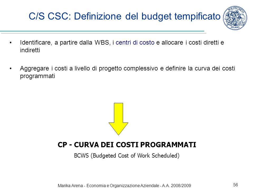 Marika Arena - Economia e Organizzazione Aziendale - A.A. 2008/2009 56 C/S CSC: Definizione del budget tempificato CP - CURVA DEI COSTI PROGRAMMATI BC