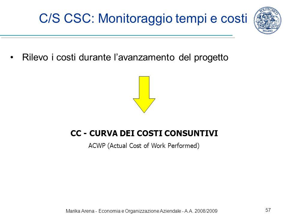 Marika Arena - Economia e Organizzazione Aziendale - A.A. 2008/2009 57 C/S CSC: Monitoraggio tempi e costi CC - CURVA DEI COSTI CONSUNTIVI ACWP (Actua