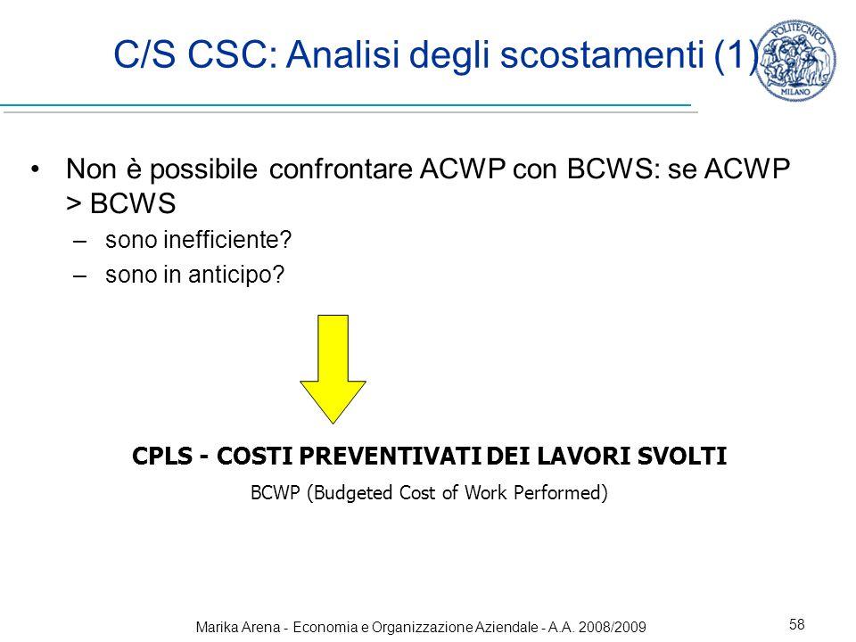 Marika Arena - Economia e Organizzazione Aziendale - A.A. 2008/2009 58 C/S CSC: Analisi degli scostamenti (1) CPLS - COSTI PREVENTIVATI DEI LAVORI SVO
