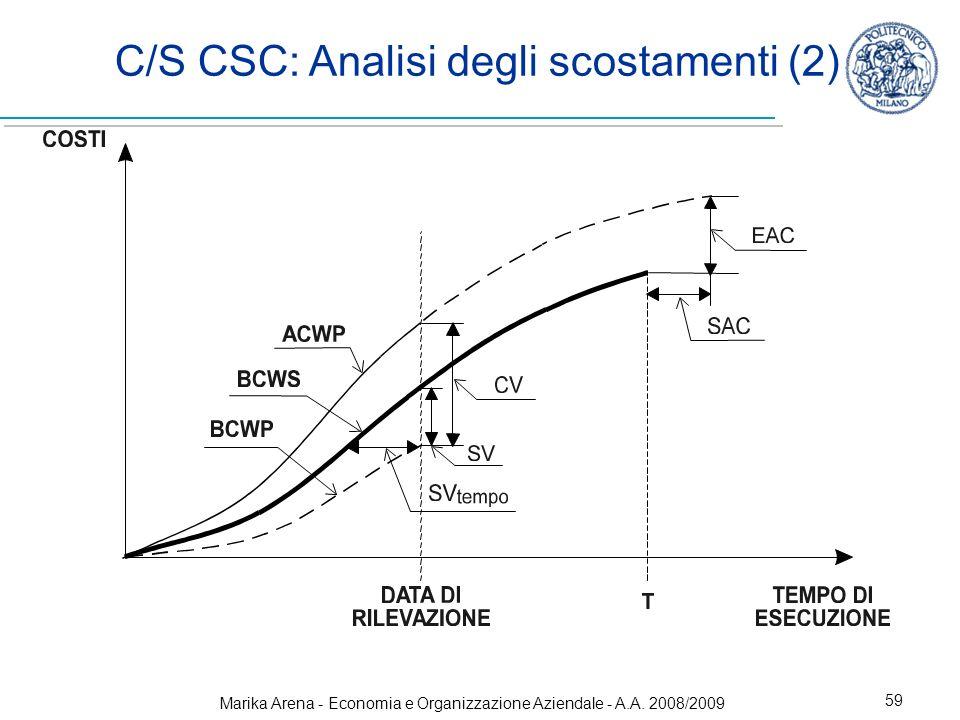 Marika Arena - Economia e Organizzazione Aziendale - A.A. 2008/2009 59 C/S CSC: Analisi degli scostamenti (2)