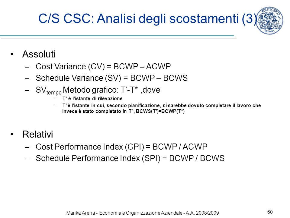 Marika Arena - Economia e Organizzazione Aziendale - A.A. 2008/2009 60 Assoluti –Cost Variance (CV) = BCWP – ACWP –Schedule Variance (SV) = BCWP – BCW