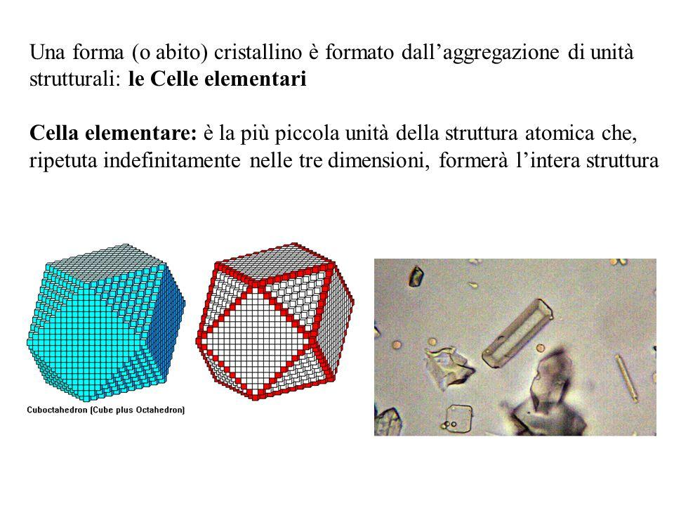 Una forma (o abito) cristallino è formato dallaggregazione di unità strutturali: le Celle elementari Cella elementare: è la più piccola unità della struttura atomica che, ripetuta indefinitamente nelle tre dimensioni, formerà lintera struttura