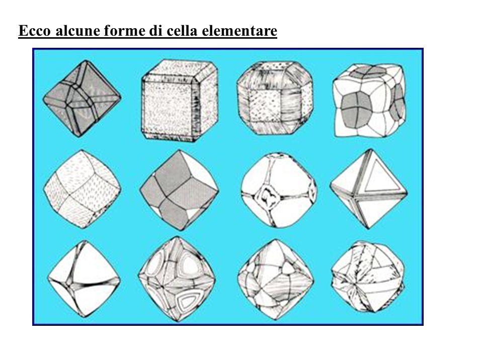 Una forma (o abito) cristallino è formato dallaggregazione di unità strutturali: le Celle elementari Cella elementare: è la più piccola unità della st