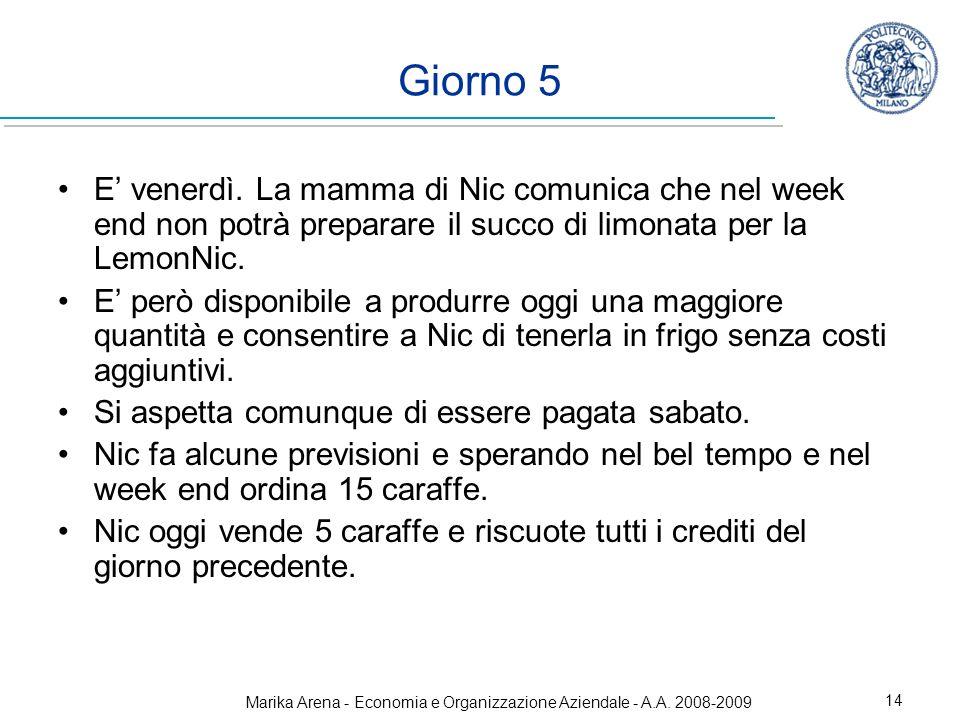 Marika Arena - Economia e Organizzazione Aziendale - A.A. 2008-2009 15 Giorno 5