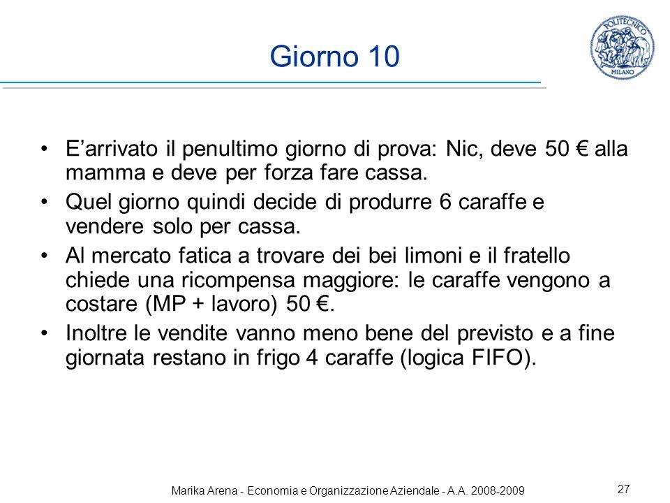 Marika Arena - Economia e Organizzazione Aziendale - A.A. 2008-2009 28 Giorno 10