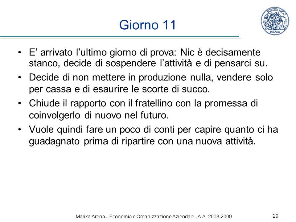Marika Arena - Economia e Organizzazione Aziendale - A.A. 2008-2009 30 Giorno 11