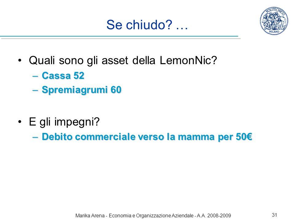 Marika Arena - Economia e Organizzazione Aziendale - A.A. 2008-2009 31 Se chiudo? … Quali sono gli asset della LemonNic? –Cassa 52 –Spremiagrumi 60 E