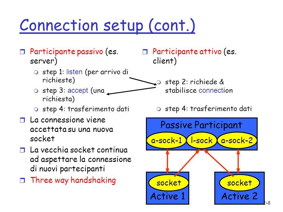 2-9 Connection setup: listen & accept r Usate dal partecipante passivo (server) r int status = listen (sock, queuelen); status : 0 se si mette in ascolto, -1 se dà errore sock : intero, socket descriptor queuelen : intero, numero di partecipanti attivi che possono aspettare per una connessione listen è non-blocking: ritorna immediatamente r int s = accept (sock, &name, namelen); s : intero, la nuova socket (usata per il trasferimento dati) sock : intero, la socket originale, usata come prototipo per s name : struct sockaddr, indirizzo del partecipante attivo namelen : sizeof(name): valore/risultato deve essere settato in maniera appropriata prima della chiamata aggiustato dal SO quando la funzione ritorna accept è blocking: aspetta una connessione prima di ritornare