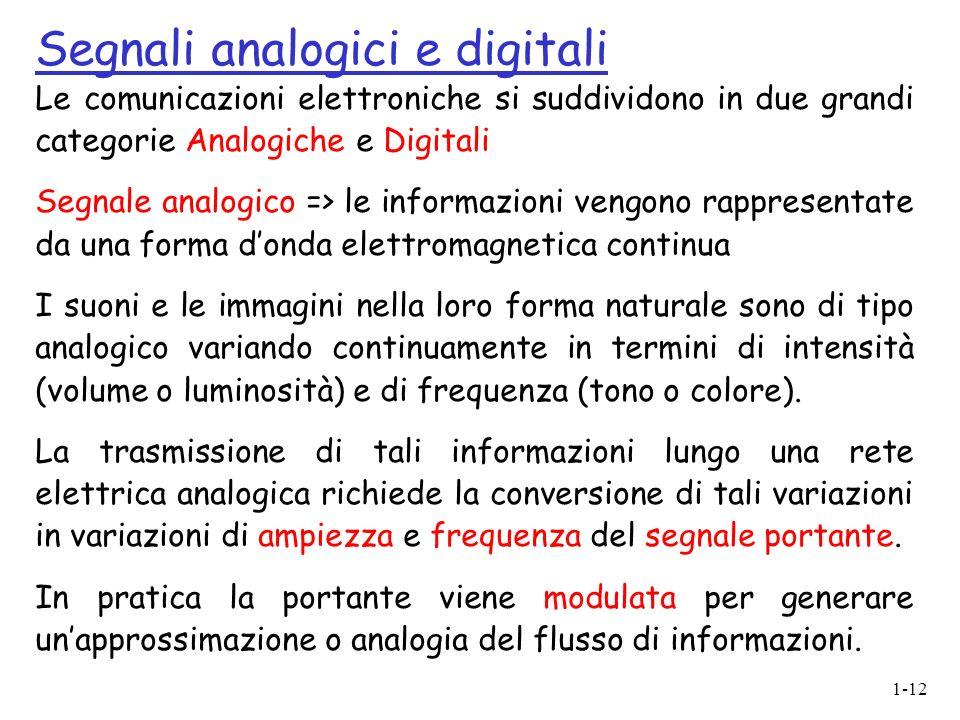 1-12 Le comunicazioni elettroniche si suddividono in due grandi categorie Analogiche e Digitali Segnale analogico => le informazioni vengono rappresen