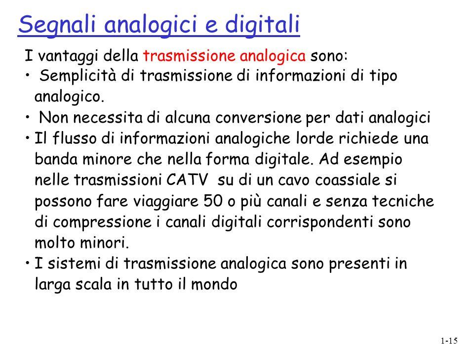1-15 I vantaggi della trasmissione analogica sono: Semplicità di trasmissione di informazioni di tipo analogico. Non necessita di alcuna conversione p