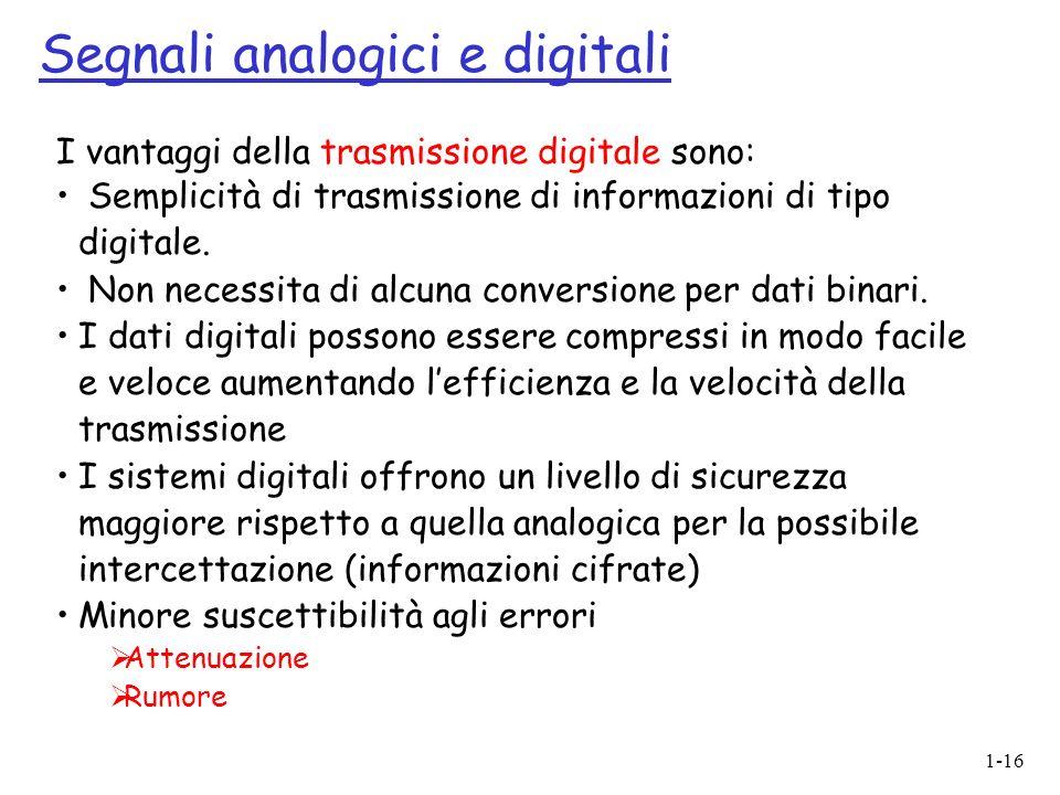 1-16 I vantaggi della trasmissione digitale sono: Semplicità di trasmissione di informazioni di tipo digitale. Non necessita di alcuna conversione per