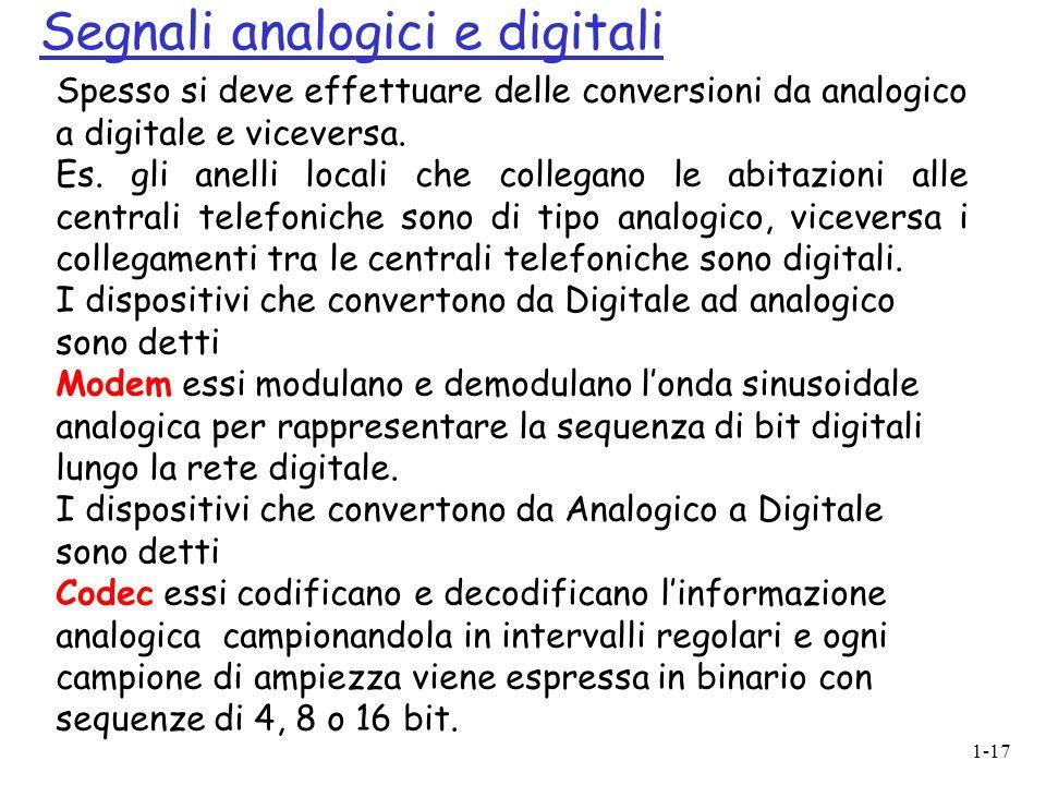 1-17 Spesso si deve effettuare delle conversioni da analogico a digitale e viceversa. Es. gli anelli locali che collegano le abitazioni alle centrali