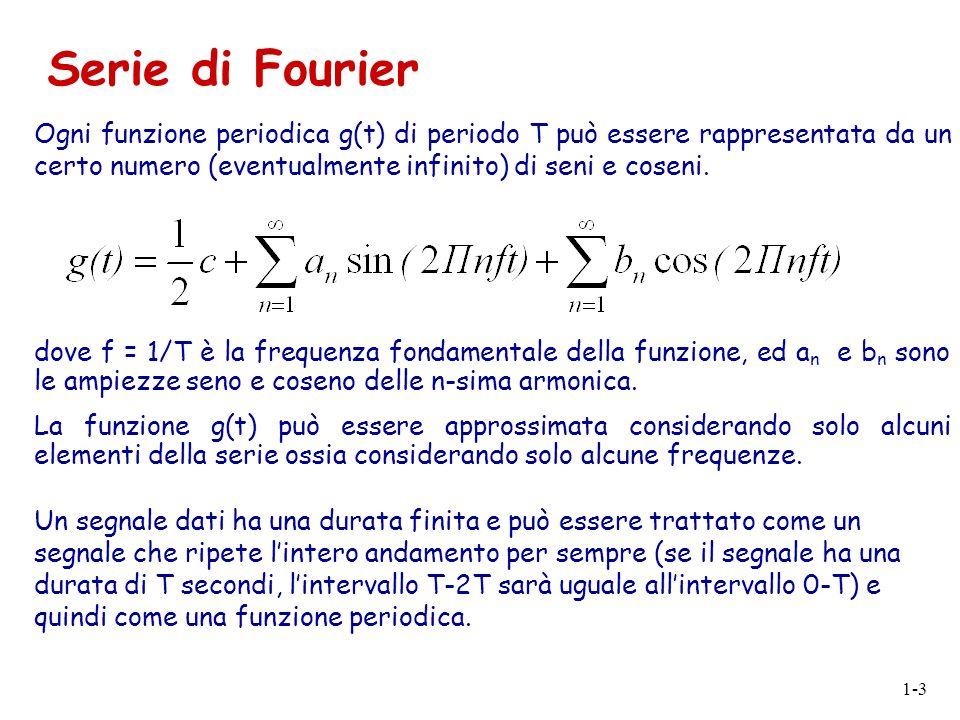 1-3 Ogni funzione periodica g(t) di periodo T può essere rappresentata da un certo numero (eventualmente infinito) di seni e coseni. dove f = 1/T è la