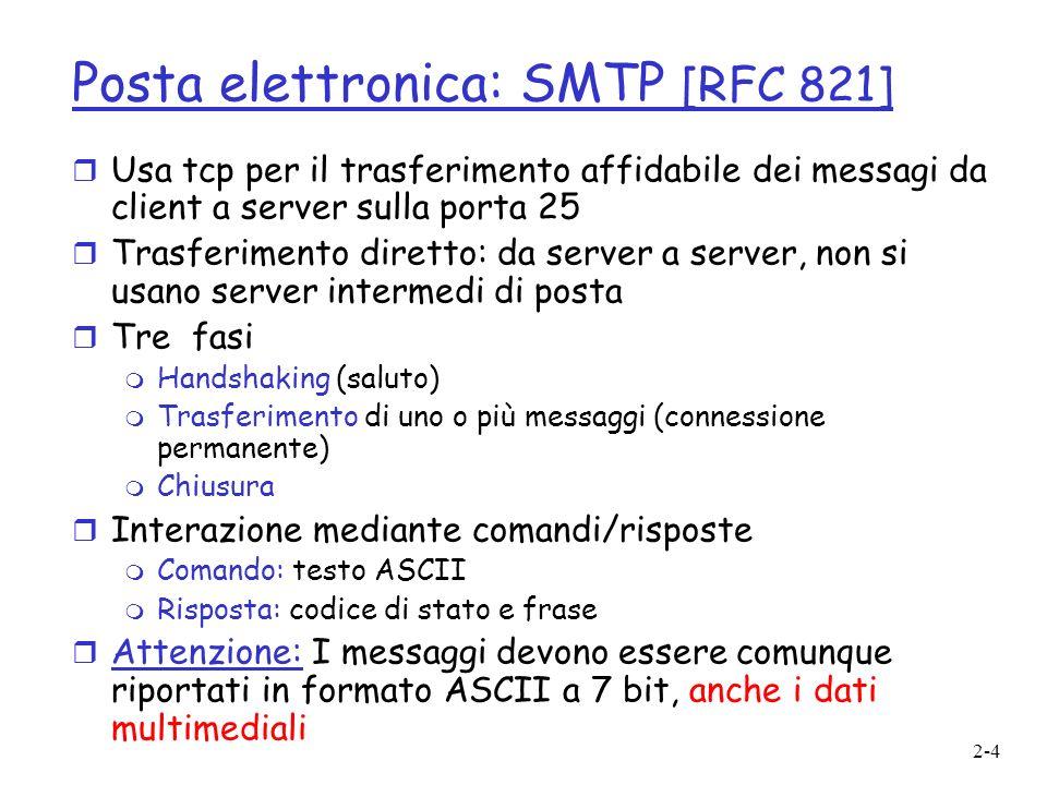 2-5 Esempio di invio mail 1) Alice usa il suo user agent per comporre un messaggio per bob@someschool.edu 2) Luser agent manda il messaggio al mail server di Alice; il messaggio è inserito nella coda dei messaggi 3) Il client SMTP apre una connessione TCP con il mail server di Bob (se fallisce riprova dopo 30 min.) 4) Il client SMTP manda il messaggio di Alice sulla connessione TCP 5) Il mail server di Bob inserisce il messaggio nella mailbox di Bob 6) Bob utilizza il suo user agent per leggere il messaggio user agent mail server mail server user agent 1 2 3 4 5 6