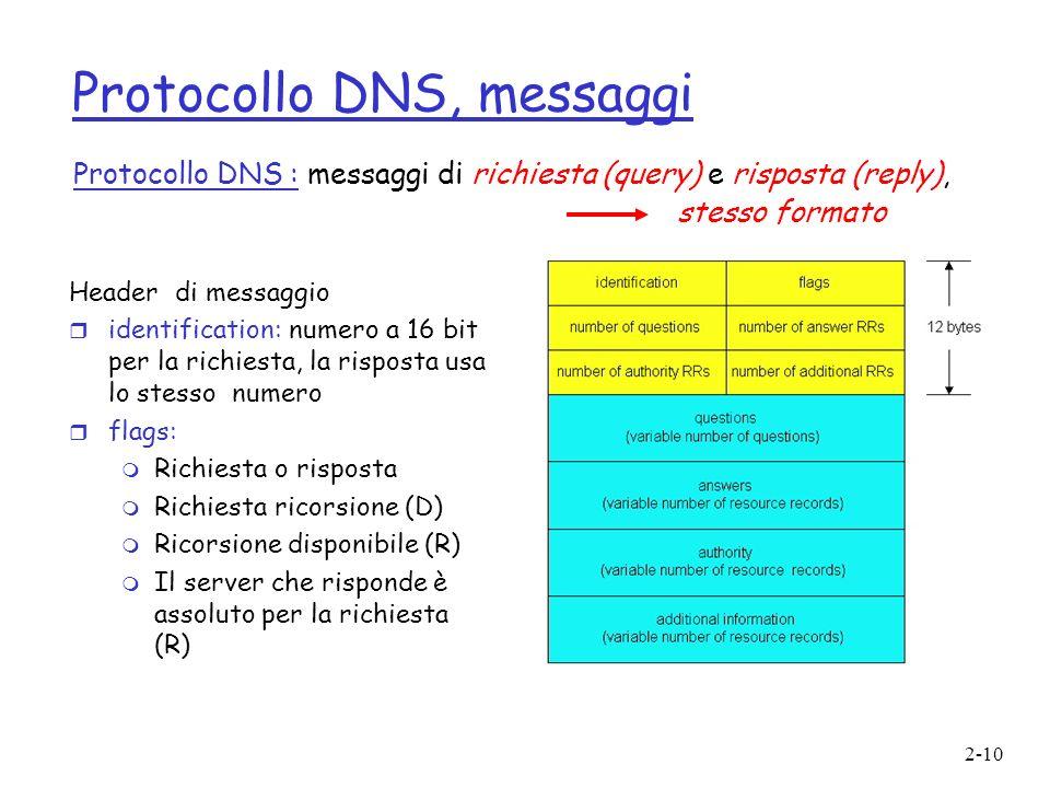 2-10 Protocollo DNS, messaggi Protocollo DNS : messaggi di richiesta (query) e risposta (reply), stesso formato Header di messaggio r identification: