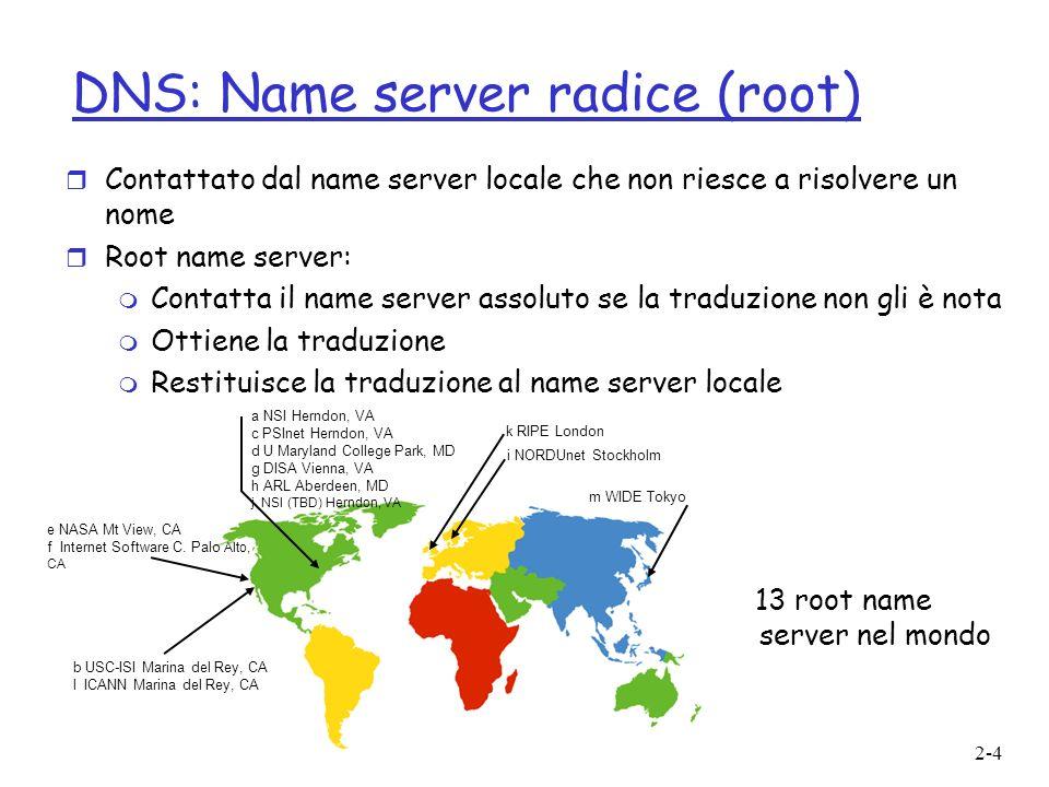 2-4 DNS: Name server radice (root) r Contattato dal name server locale che non riesce a risolvere un nome r Root name server: m Contatta il name serve