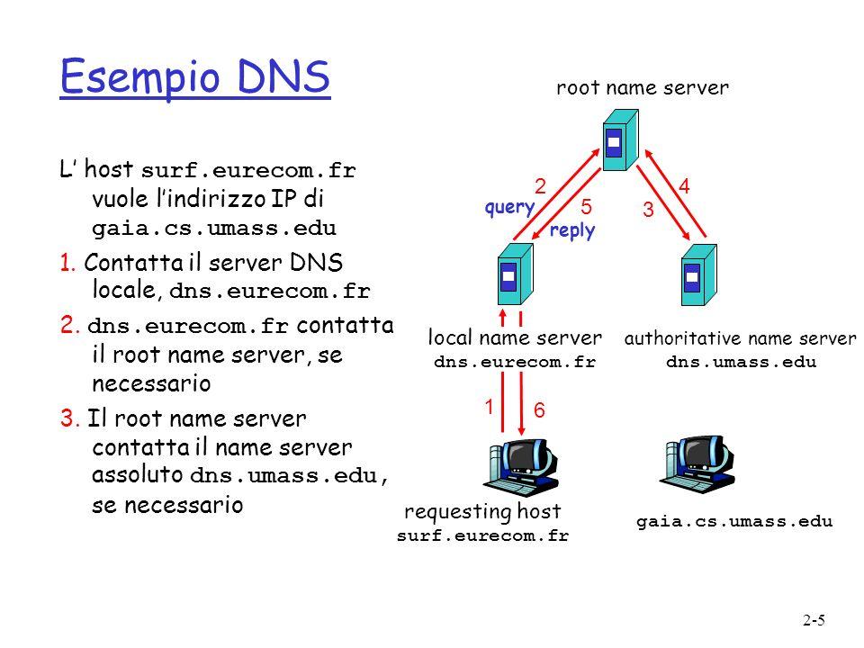 2-5 Esempio DNS L host surf.eurecom.fr vuole lindirizzo IP di gaia.cs.umass.edu 1. Contatta il server DNS locale, dns.eurecom.fr 2. dns.eurecom.fr con