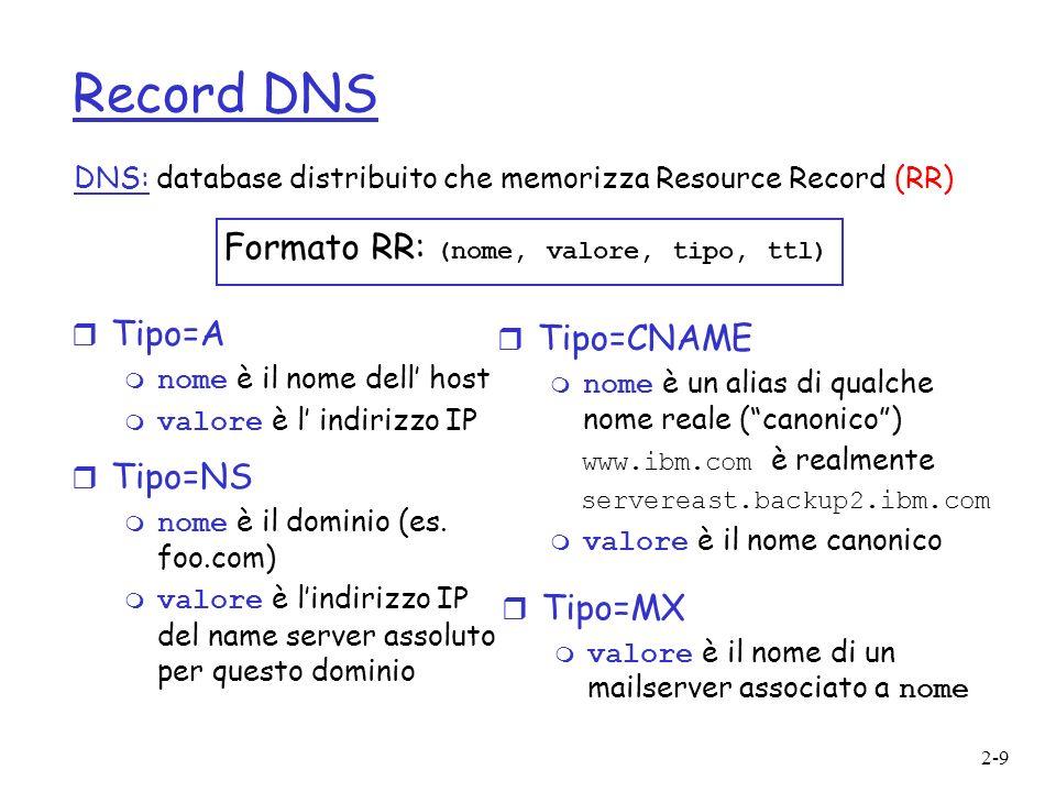 2-9 Record DNS DNS: database distribuito che memorizza Resource Record (RR) r Tipo=NS nome è il dominio (es. foo.com) valore è lindirizzo IP del name