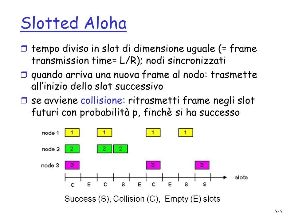 5-5 Slotted Aloha r tempo diviso in slot di dimensione uguale (= frame transmission time= L/R); nodi sincronizzati r quando arriva una nuova frame al