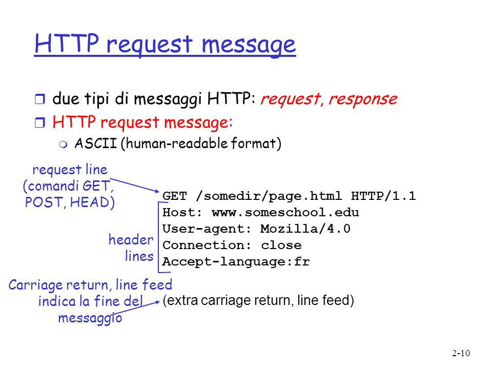 2-10 HTTP request message r due tipi di messaggi HTTP: request, response r HTTP request message: m ASCII (human-readable format) GET /somedir/page.htm