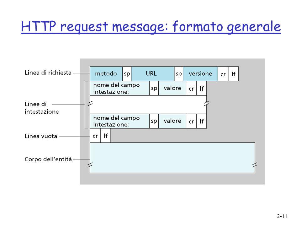 2-11 HTTP request message: formato generale