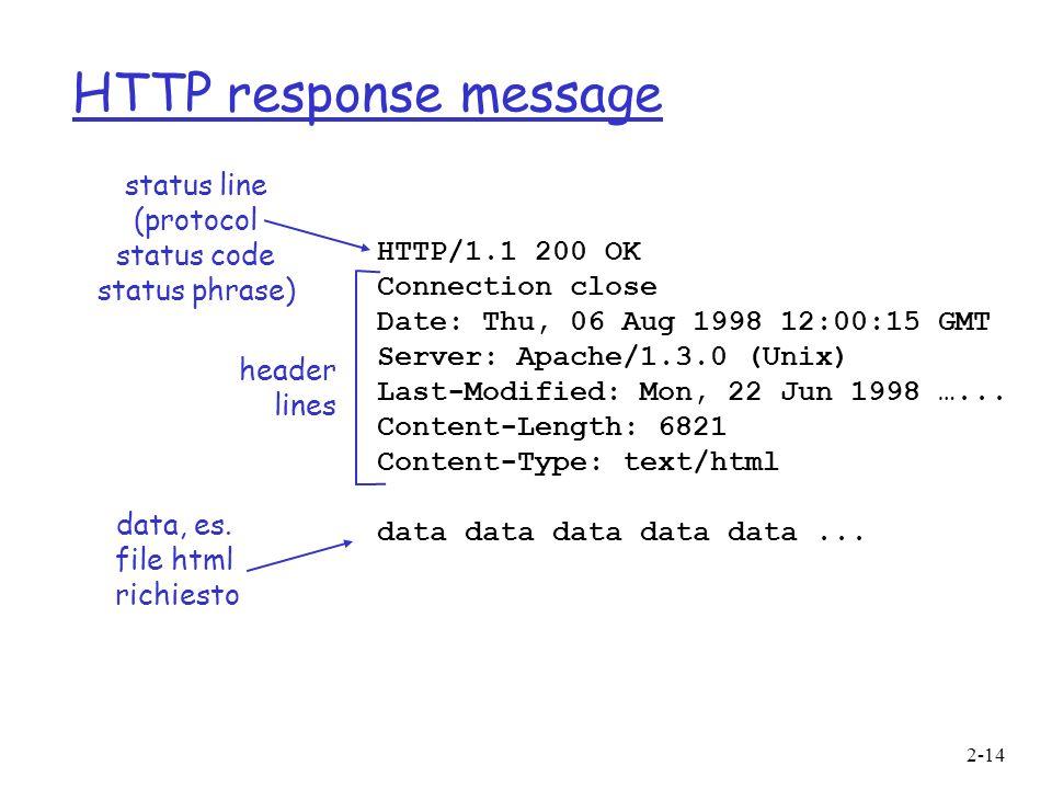 2-14 HTTP response message HTTP/1.1 200 OK Connection close Date: Thu, 06 Aug 1998 12:00:15 GMT Server: Apache/1.3.0 (Unix) Last-Modified: Mon, 22 Jun
