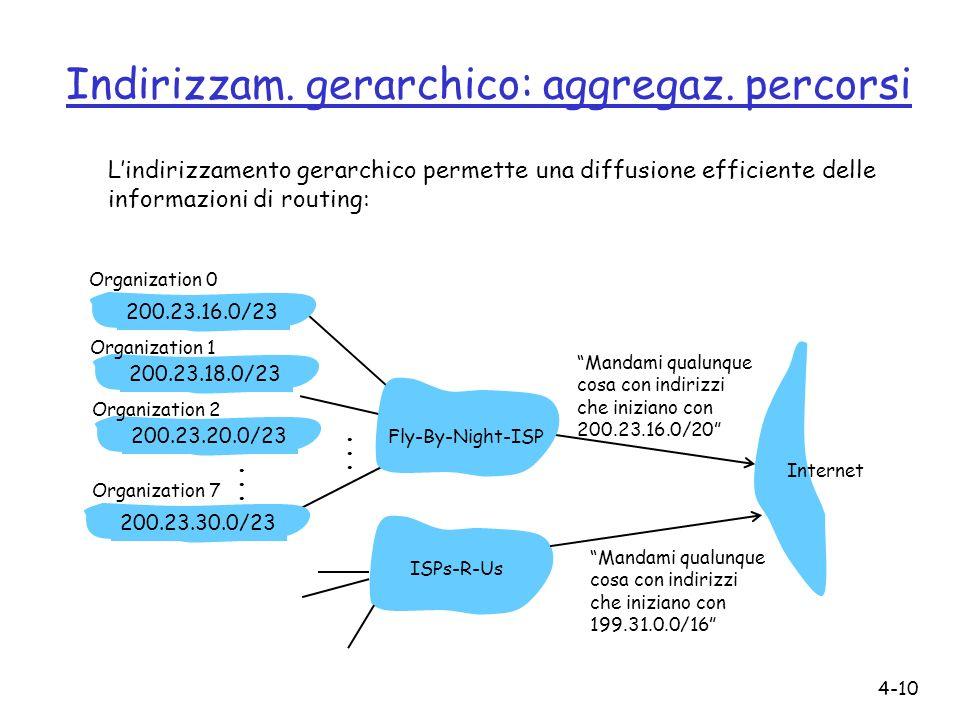 4-10 Indirizzam. gerarchico: aggregaz. percorsi Mandami qualunque cosa con indirizzi che iniziano con 200.23.16.0/20 200.23.16.0/23200.23.18.0/23200.2