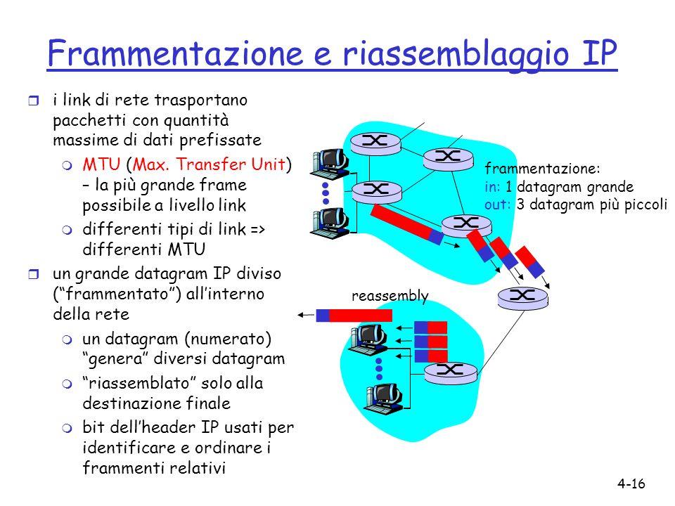4-16 Frammentazione e riassemblaggio IP r i link di rete trasportano pacchetti con quantità massime di dati prefissate m MTU (Max. Transfer Unit) – la