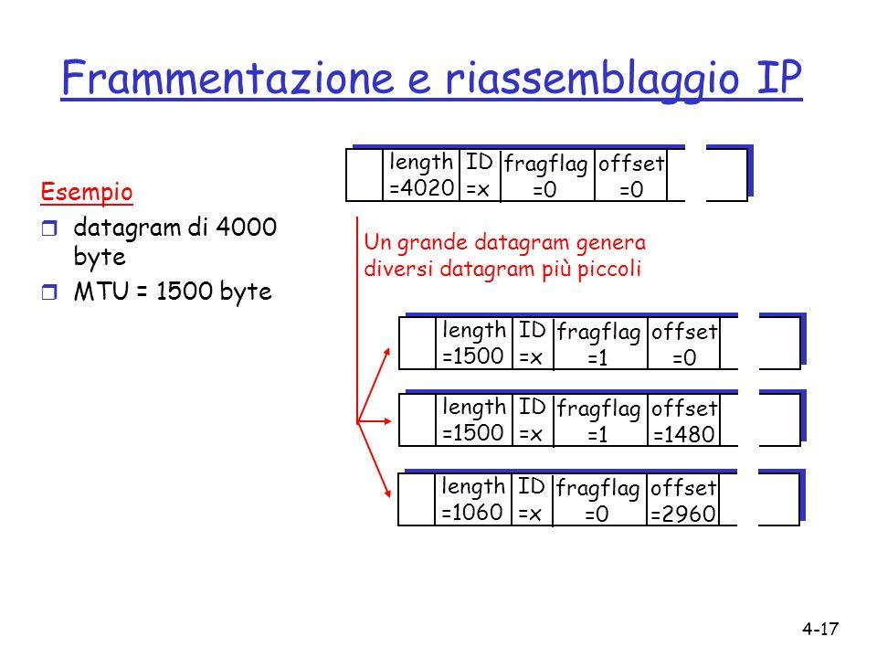 4-17 Frammentazione e riassemblaggio IP ID =x offset =0 fragflag =0 length =4020 ID =x offset =0 fragflag =1 length =1500 ID =x offset =1480 fragflag