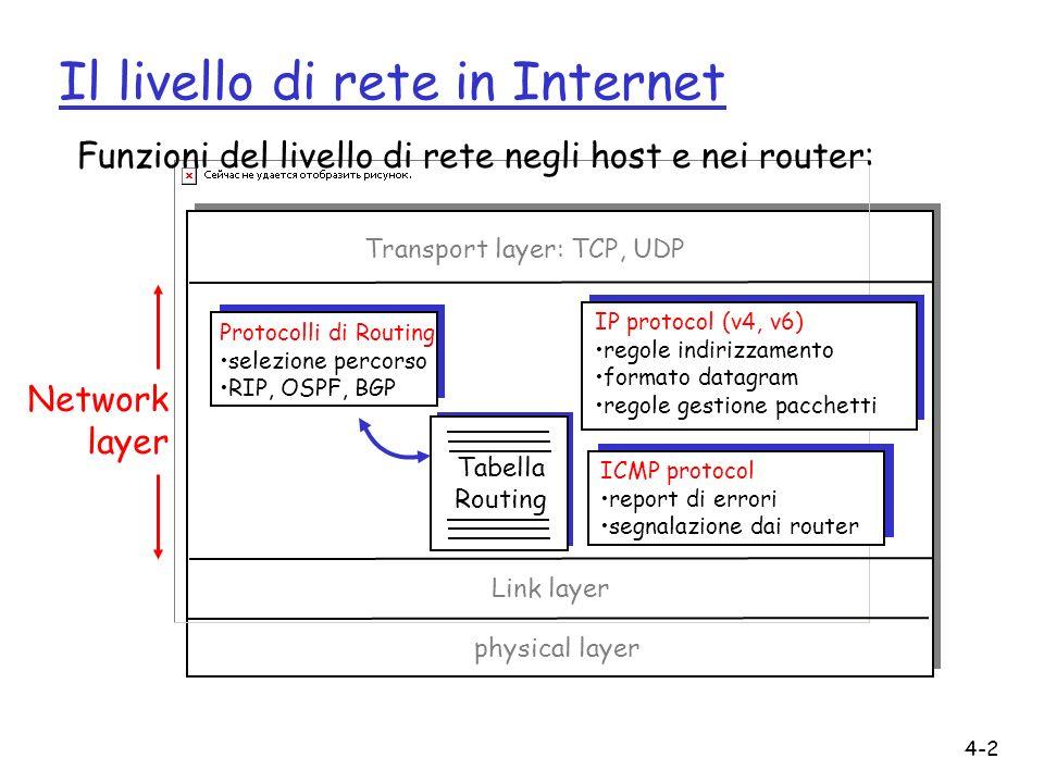 4-3 Indirizzamento IP: introduzione r Indirizzo IP: identificatore a 32 bit per le interfacce di host e router r interfaccia: connessione tra host/router e link fisico m i router tipicamente hanno molte interfacce m un host può avere molte interfacce m indirizzo IP associato con ogni interfaccia 223.1.1.1 223.1.1.2 223.1.1.3 223.1.1.4 223.1.2.9 223.1.2.2 223.1.2.1 223.1.3.2 223.1.3.1 223.1.3.27 223.1.1.1 = 11011111 00000001 00000001 00000001 223 111 notazione decimale puntata