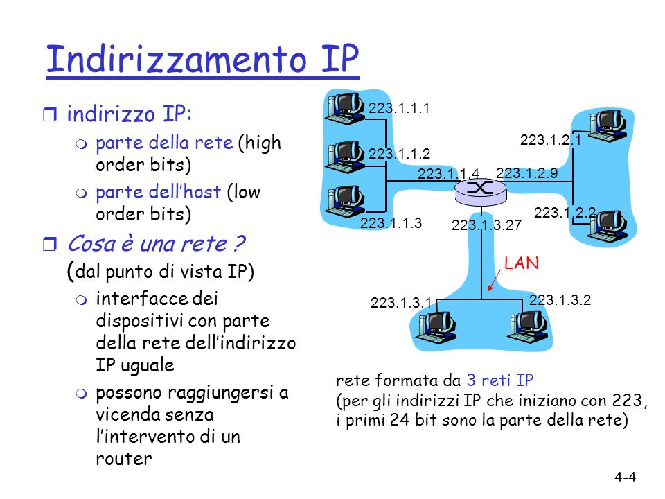 4-15 Formato datagram IP ver length 32 bits dati (lunghezza variabile, tipicamente un segmento TCP o UDP) 16-bit identifier Internet checksum time to live 32 bit source IP address IP protocol version number header length (bytes) max number remaining hops (decremented at each router) for fragmentation/ reassembly total datagram length (bytes) upper layer protocol to deliver payload to head.
