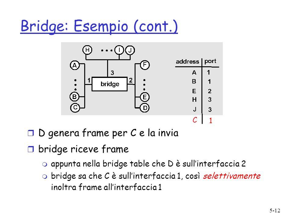 5-12 Bridge: Esempio (cont.) r D genera frame per C e la invia r bridge riceve frame m appunta nella bridge table che D è sullinterfaccia 2 m bridge sa che C è sullinterfaccia 1, così selettivamente inoltra frame allinterfaccia 1 C 1