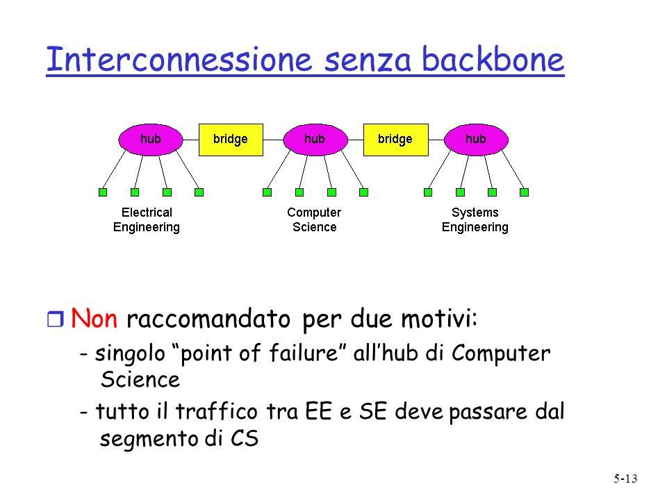 5-13 Interconnessione senza backbone r Non raccomandato per due motivi: - singolo point of failure allhub di Computer Science - tutto il traffico tra EE e SE deve passare dal segmento di CS