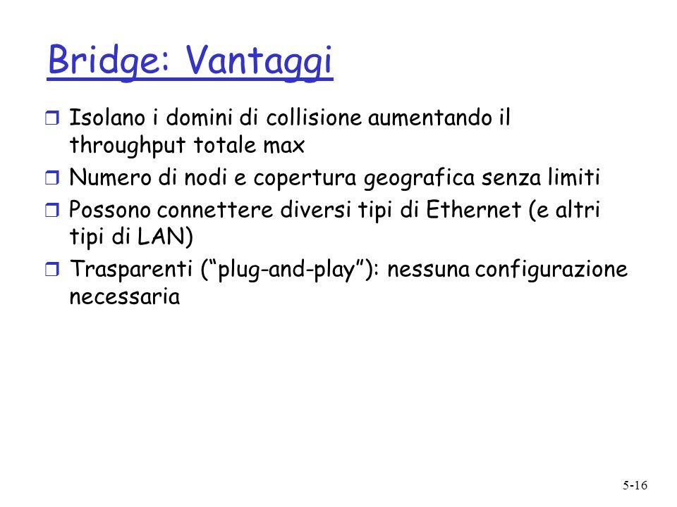 5-16 Bridge: Vantaggi r Isolano i domini di collisione aumentando il throughput totale max r Numero di nodi e copertura geografica senza limiti r Poss