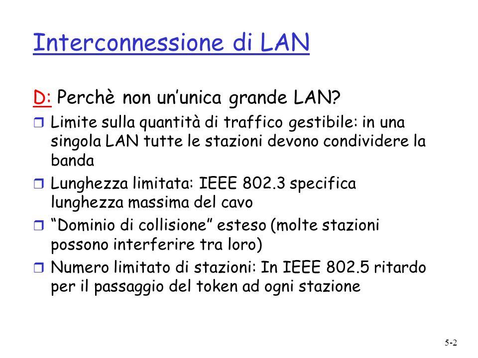 5-2 Interconnessione di LAN D: Perchè non ununica grande LAN? r Limite sulla quantità di traffico gestibile: in una singola LAN tutte le stazioni devo
