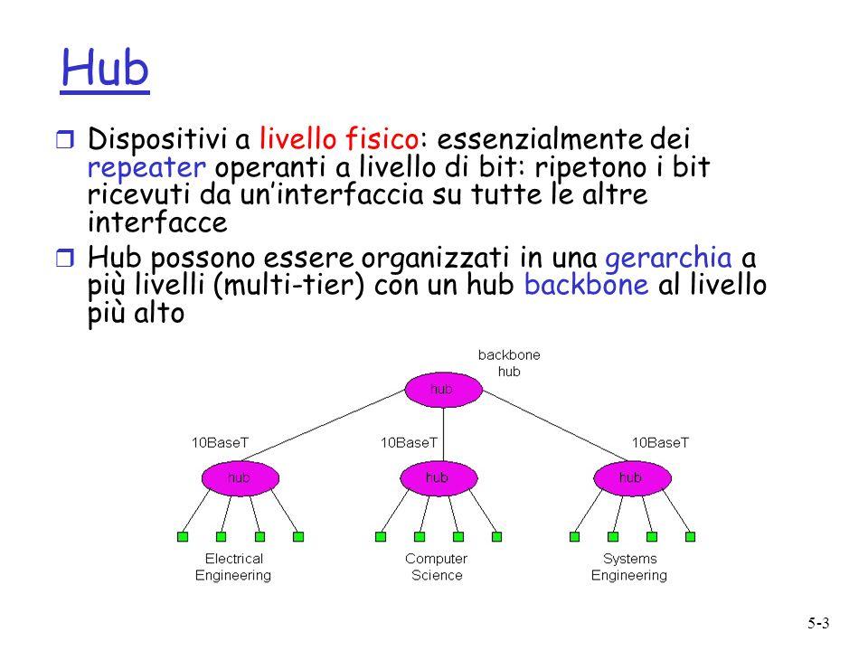 5-3 Hub r Dispositivi a livello fisico: essenzialmente dei repeater operanti a livello di bit: ripetono i bit ricevuti da uninterfaccia su tutte le altre interfacce r Hub possono essere organizzati in una gerarchia a più livelli (multi-tier) con un hub backbone al livello più alto