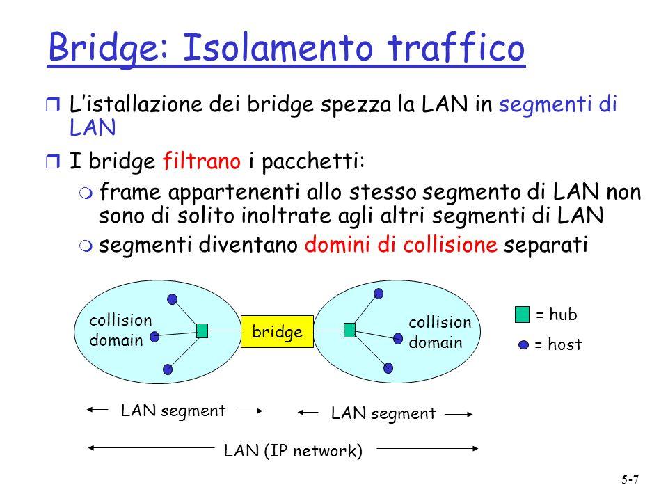 5-7 Bridge: Isolamento traffico r Listallazione dei bridge spezza la LAN in segmenti di LAN r I bridge filtrano i pacchetti: m frame appartenenti allo