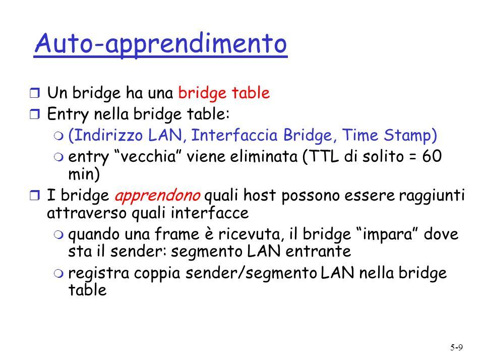 5-9 Auto-apprendimento r Un bridge ha una bridge table r Entry nella bridge table: m (Indirizzo LAN, Interfaccia Bridge, Time Stamp) m entry vecchia v
