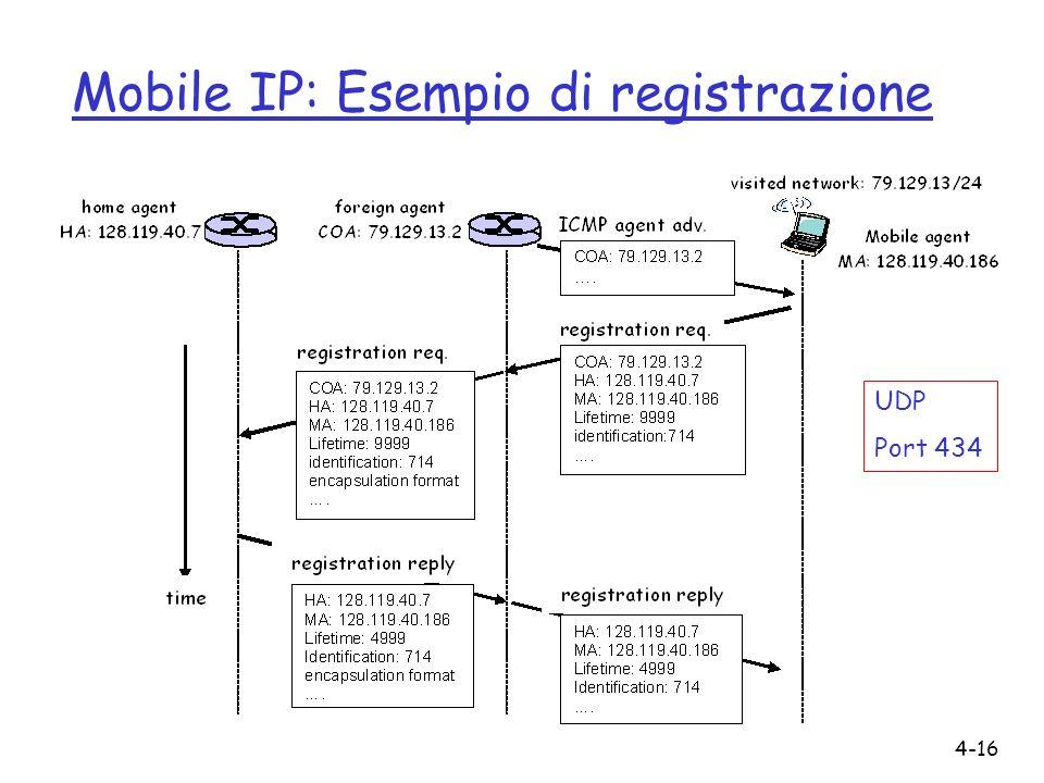 4-16 Mobile IP: Esempio di registrazione UDP Port 434