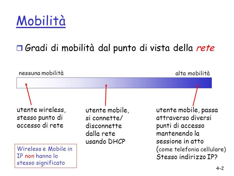 4-2 Mobilità r Gradi di mobilità dal punto di vista della rete nessuna mobilità alta mobilità utente wireless, stesso punto di accesso di rete utente mobile, passa attraverso diversi punti di accesso mantenendo la sessione in atto ( come telefonia cellulare) Stesso indirizzo IP.