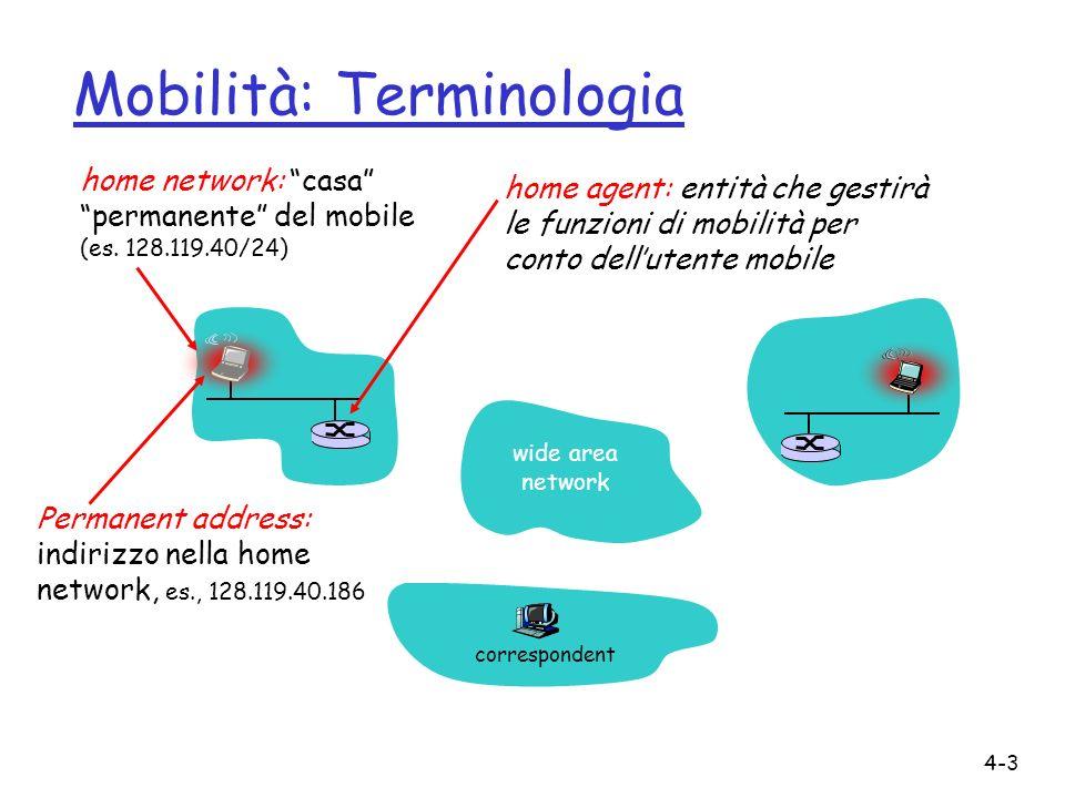 4-3 Mobilità: Terminologia home network: casa permanente del mobile (es.